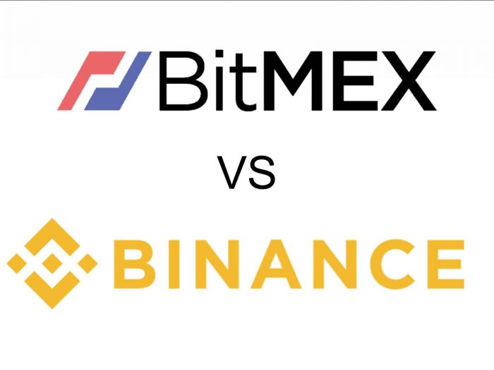 Bitmex vs Binance