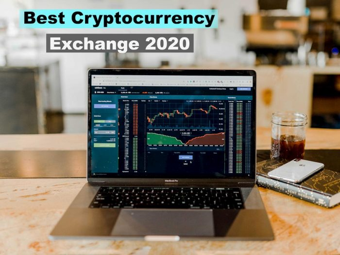 Best Cryptocurrency Exchange 2020.Best Cryptocurrency Exchanges In 2020 Top 16 Exchange